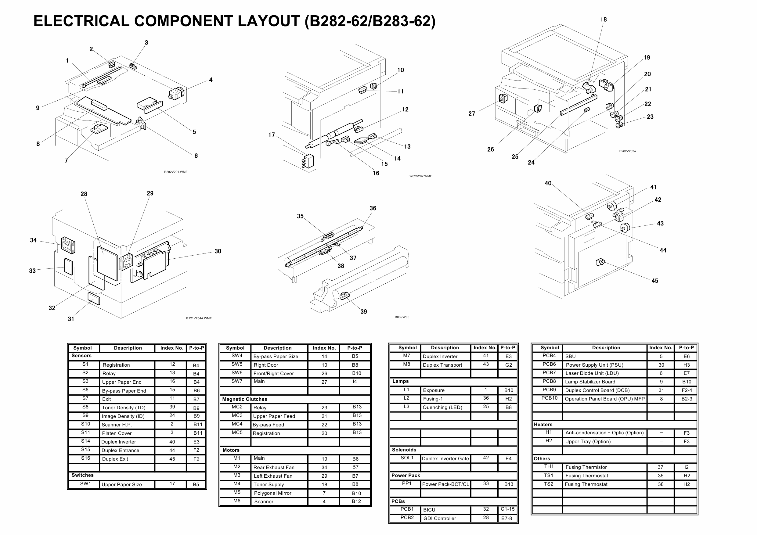 RICOH Aficio MP-1811L MP2011L B282-62 B283-62 Circuit Diagram